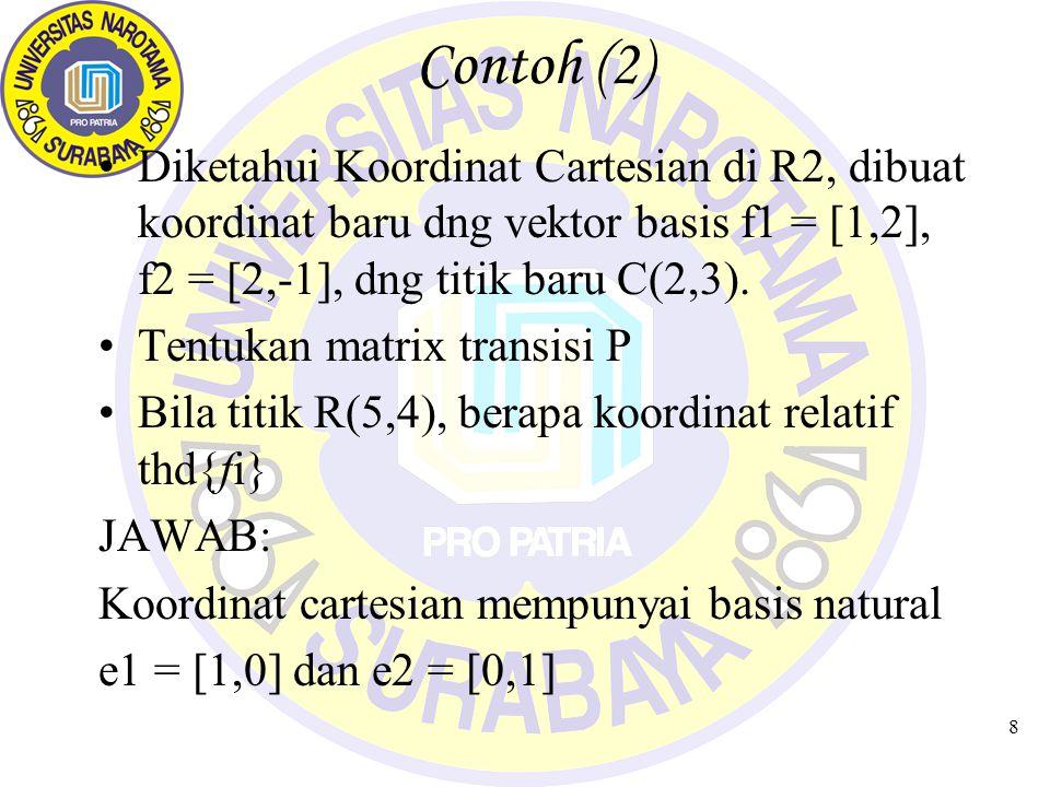 Contoh (2) Diketahui Koordinat Cartesian di R2, dibuat koordinat baru dng vektor basis f1 = [1,2], f2 = [2,-1], dng titik baru C(2,3).